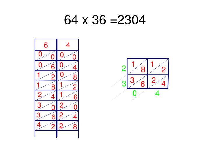 64 x 36 =2304