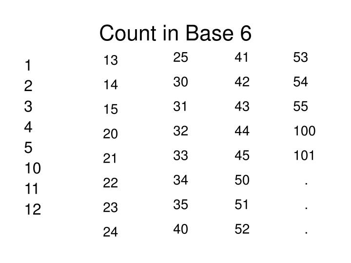 Count in Base 6