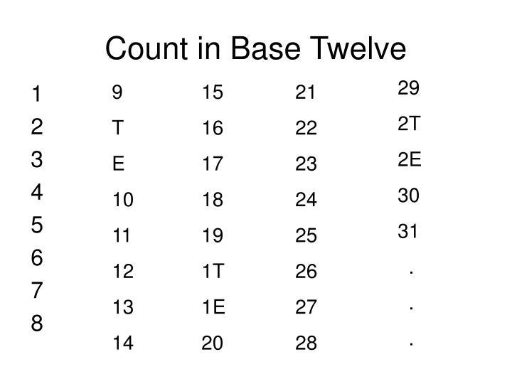 Count in Base Twelve