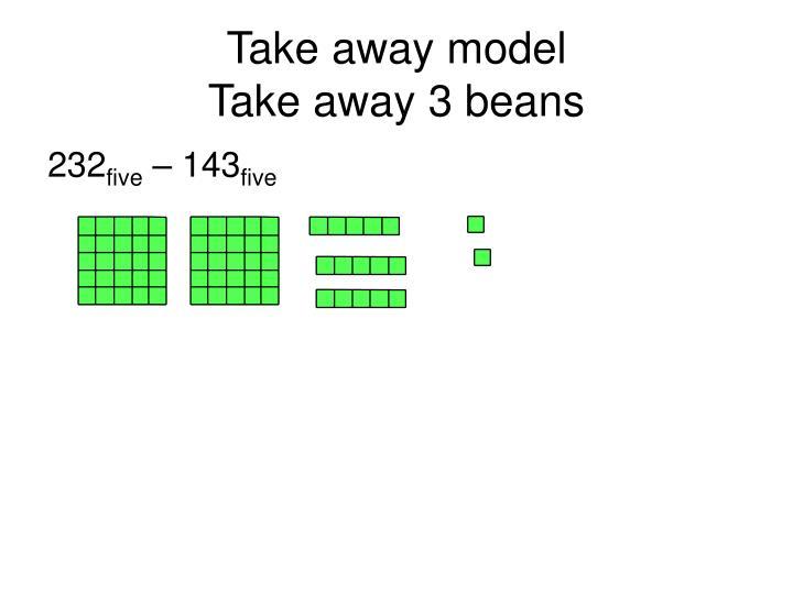 Take away model
