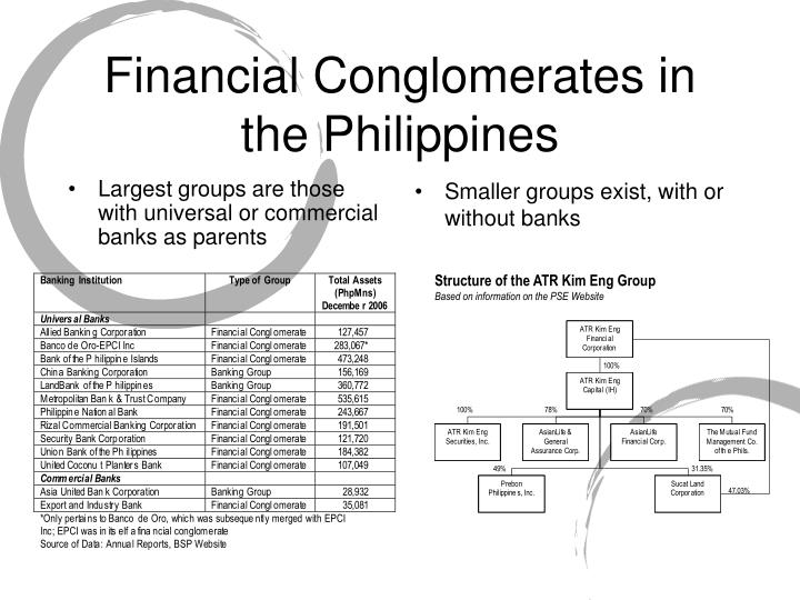 Largest groups are those with universal or commercial banks as parents