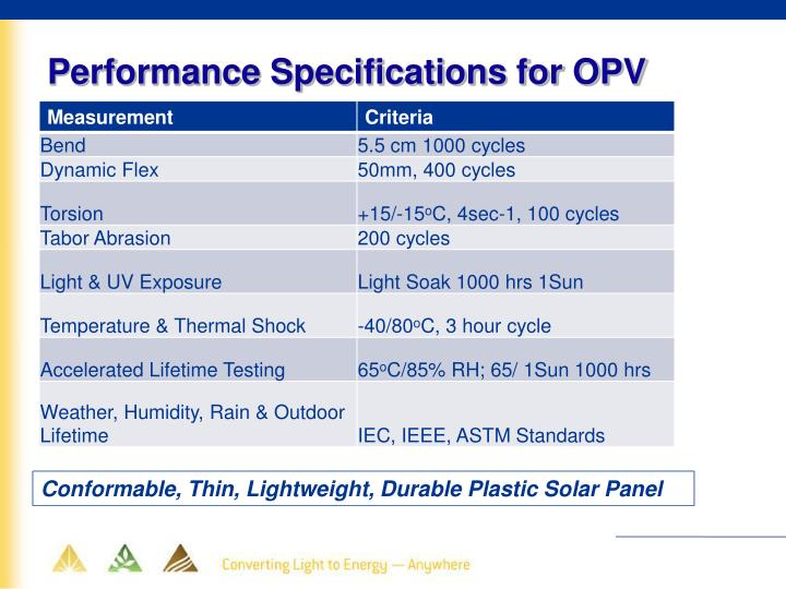 Performance Specifications for OPV