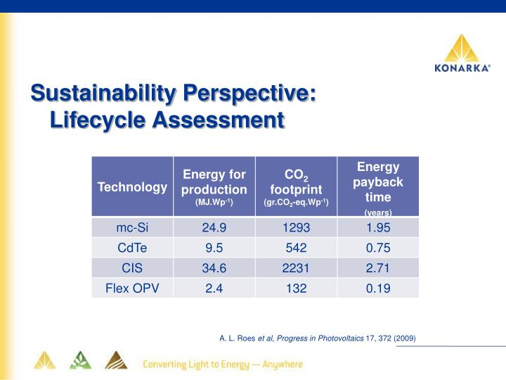 Sustainability Perspective:  Lifecycle Assessment