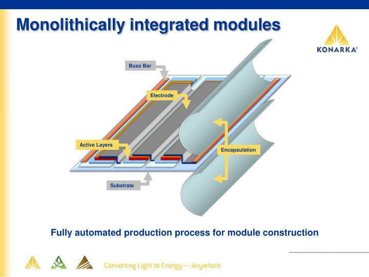 Monolithically integrated modules