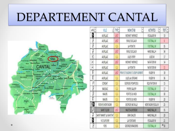 DEPARTEMENT CANTAL