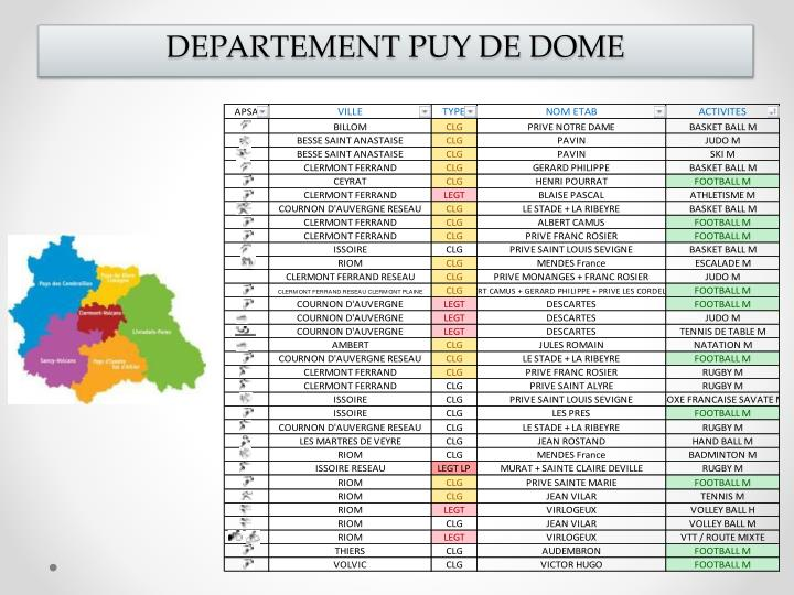 DEPARTEMENT PUY DE DOME