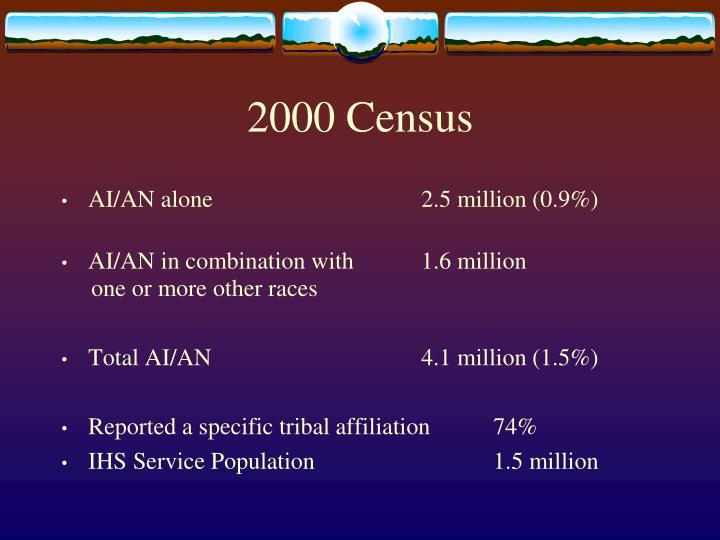 AI/AN alone2.5 million (0.9%)