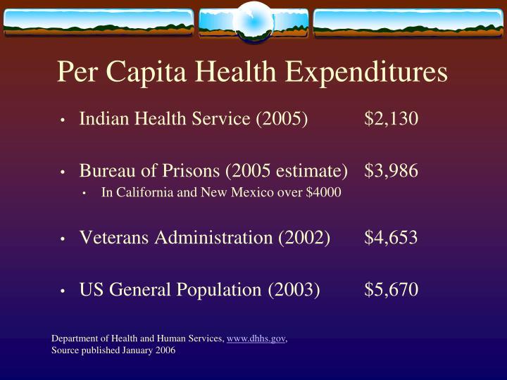 Per Capita Health Expenditures