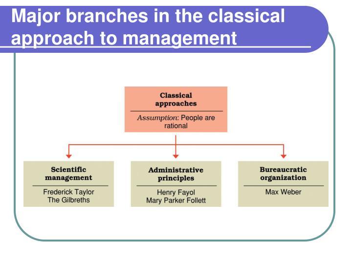 classical scientific approach