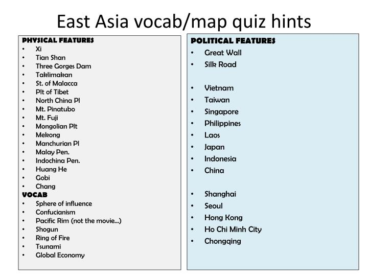PPT - East Asia vocab/map quiz hints PowerPoint Presentation ...