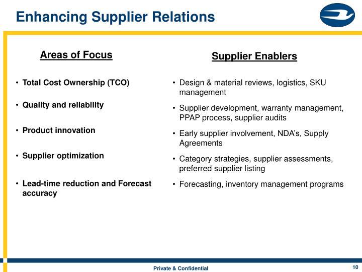 Enhancing Supplier Relations