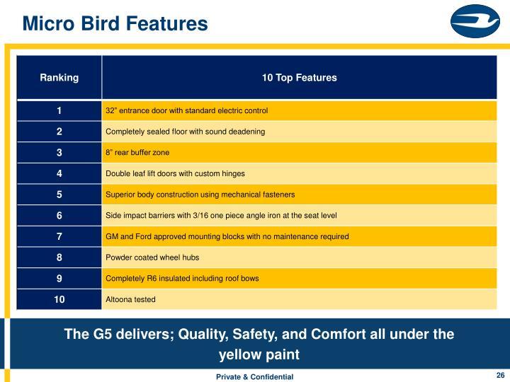 Micro Bird Features
