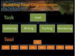 building your organization