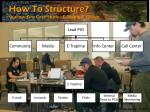 how to structure wallow fire case study e trapline group