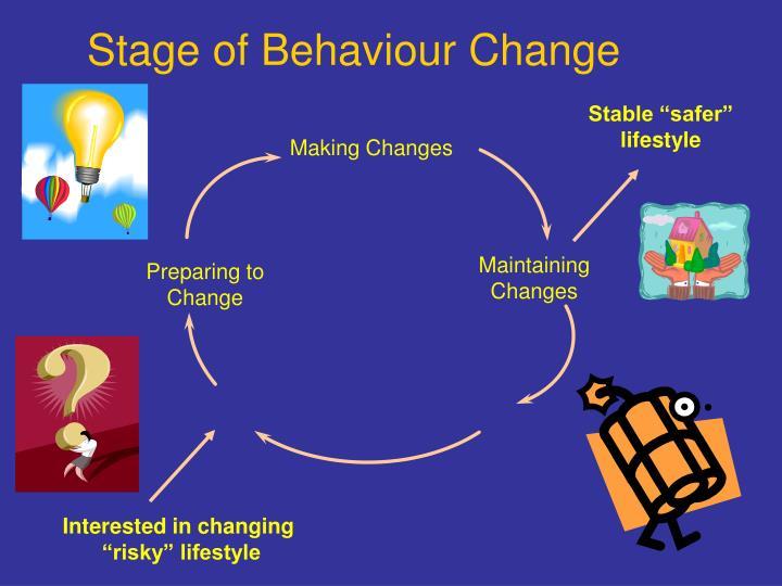 Stage of Behaviour Change