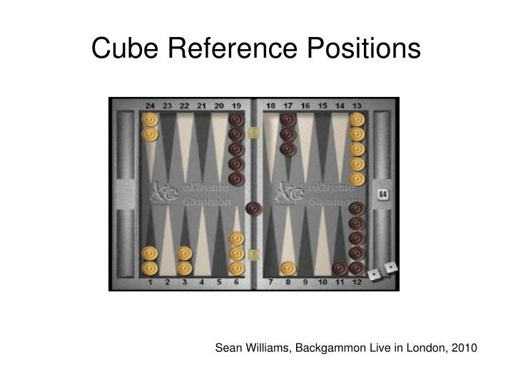 cube reference positions n.