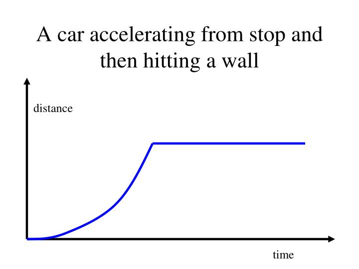A car accelerating from stop and then hitting a wall