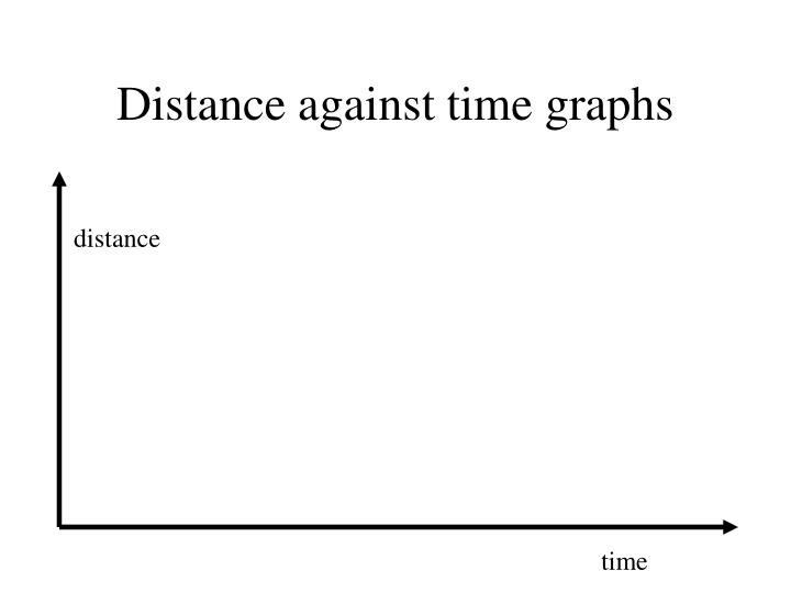 Distance against time graphs