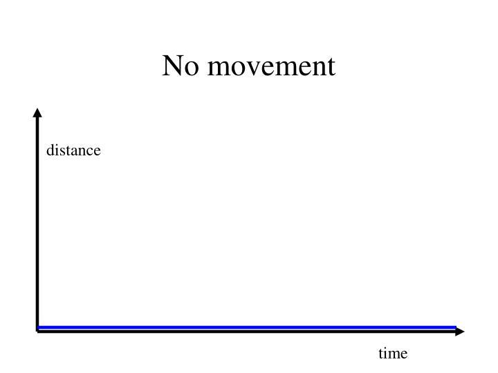 No movement