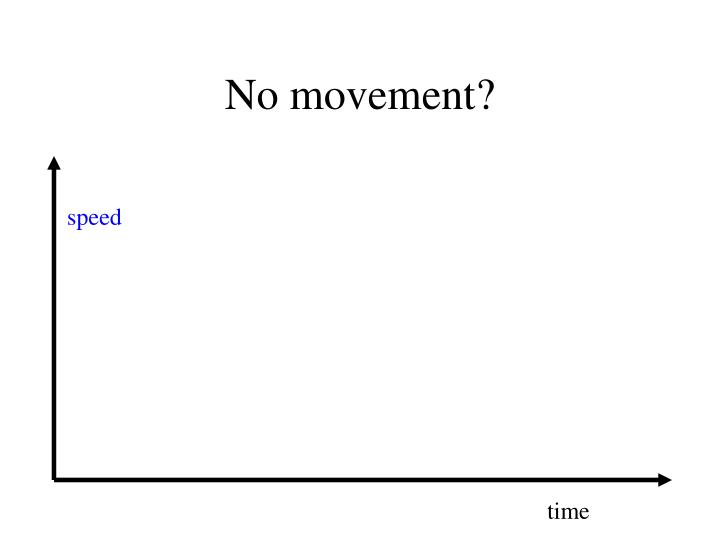 No movement?