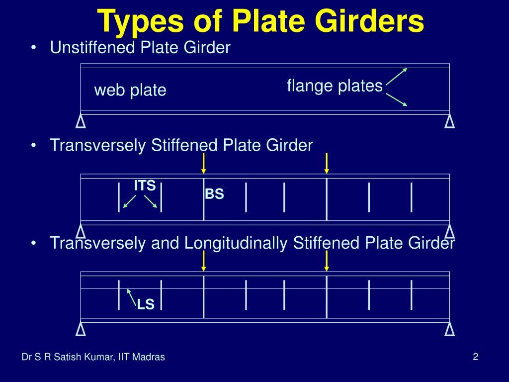 PPT - PLATE GIRDERS PowerPoint Presentation - ID:3029429