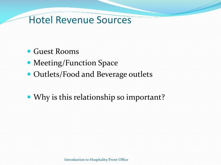 Hotel Revenue Sources