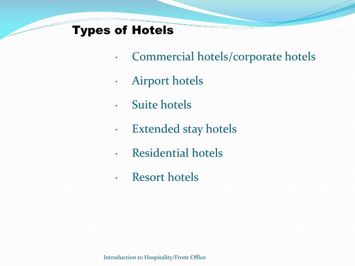 Types of Hotels