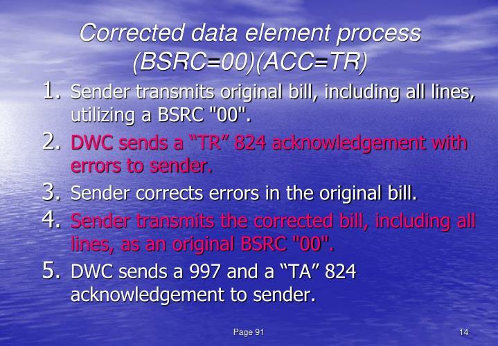 Corrected data element process (BSRC=00)(ACC=TR)