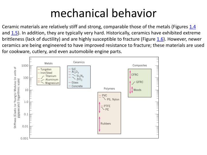 mechanical behavior