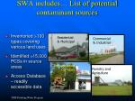 swa includes list of potential contaminant sources