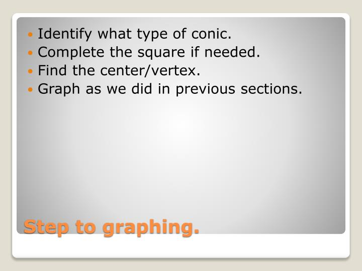 Identify what type of conic.