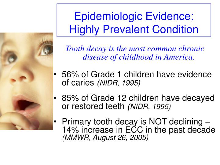 Epidemiologic Evidence: Highly Prevalent Condition
