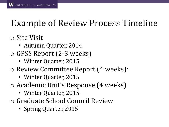 Example of Review Process Timeline