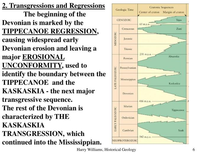 2. Transgressions and Regressions