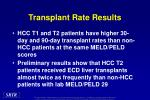 transplant rate results