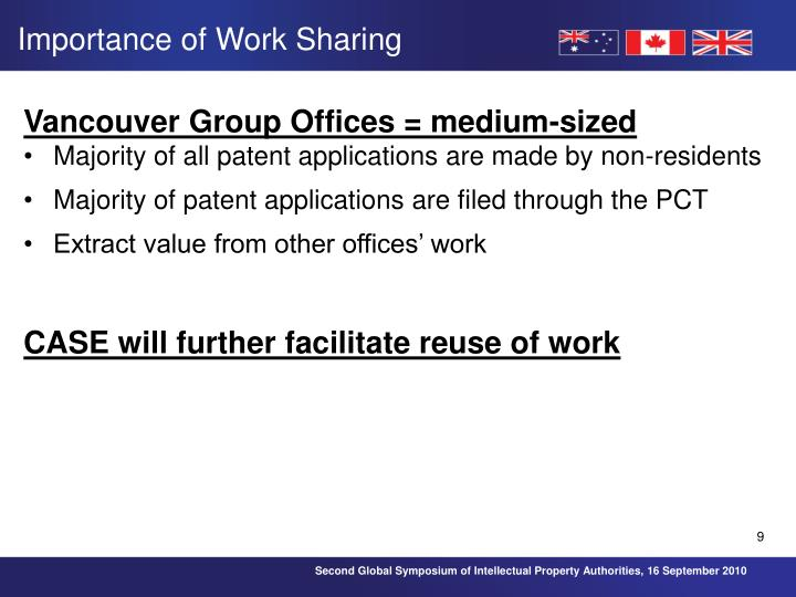 Importance of Work Sharing