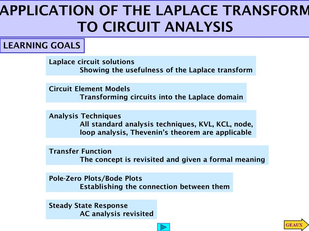 Ppt Application Of The Laplace Transform To Circuit Analysis Z Transfer Function Block Diagram Slide1 N