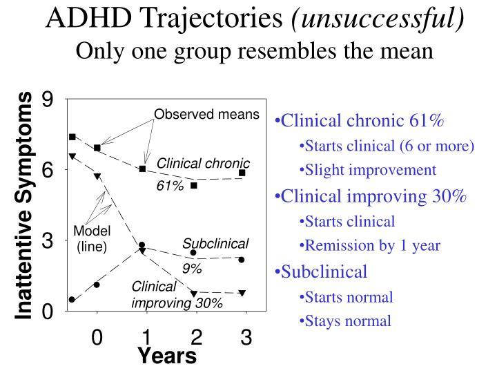 ADHD Trajectories