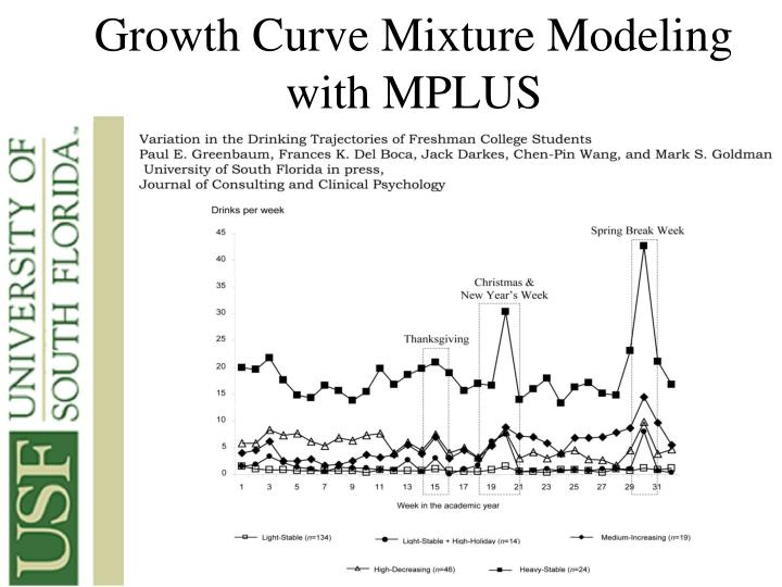 Growth Curve Mixture Modeling