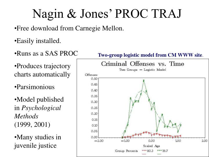 Free download from Carnegie Mellon.