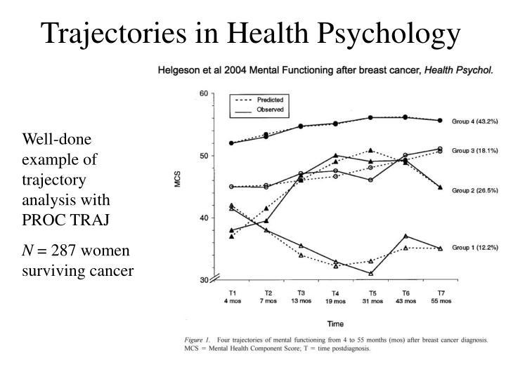 Trajectories in Health Psychology