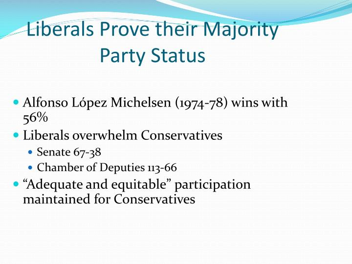 Liberals Prove their Majority Party Status