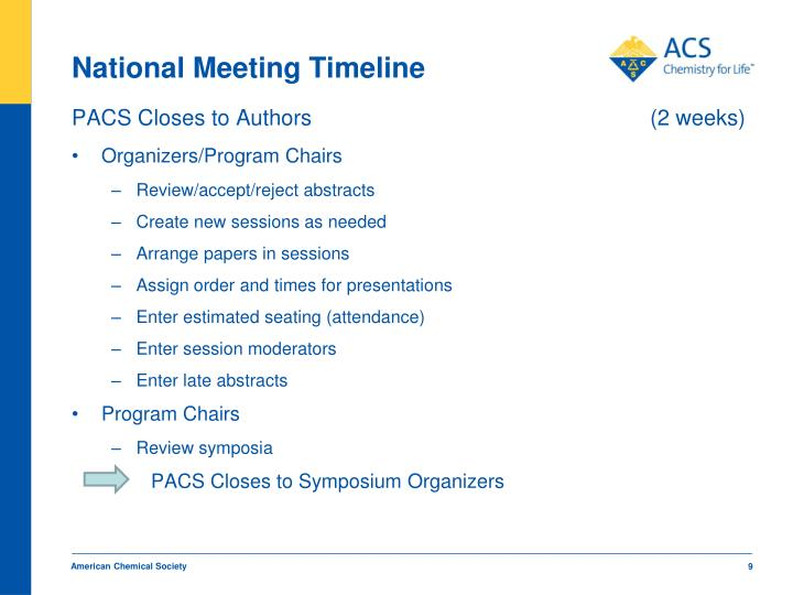 National Meeting Timeline