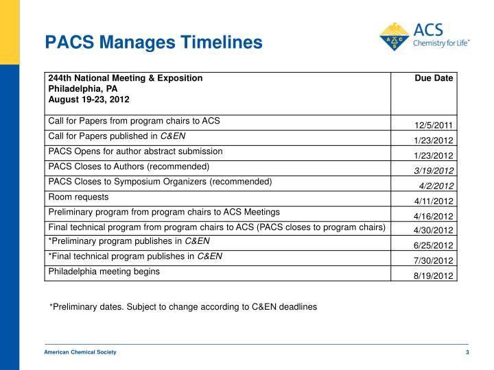 Pacs manages timelines