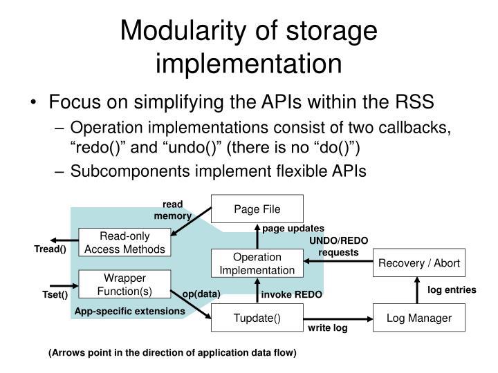 Modularity of storage implementation