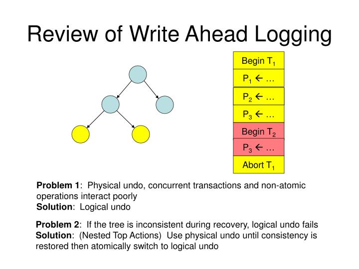 Review of Write Ahead Logging