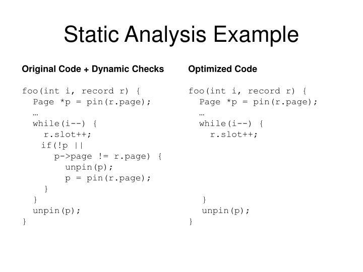 Original Code + Dynamic Checks