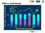 ltm vs lock based