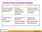 learning theories and gaming strategies