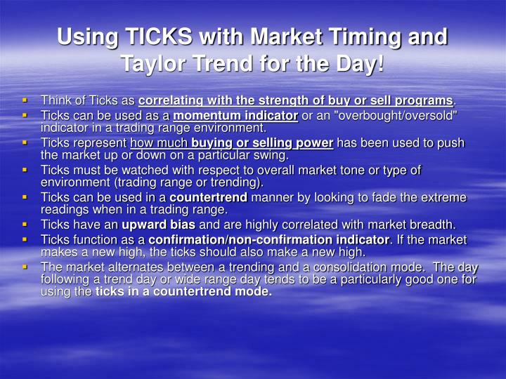 Using TICKS with Market Timing and Taylor Trend for the Day!